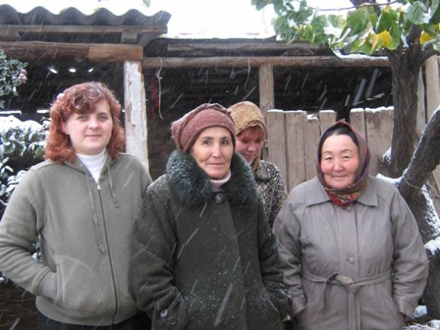 Meiramhan's Group